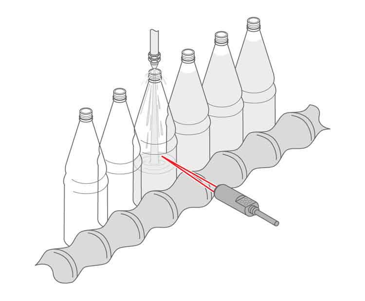 telco sensors kohoteesta tunnistava valokenno pullon tunnistus